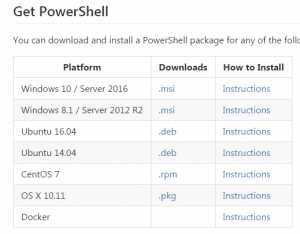 PowerShell_Mac_01